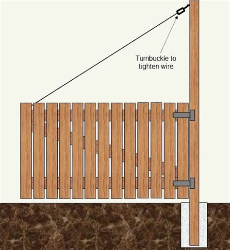 wood gate gate posts woodworking plans