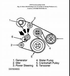 I Need Drive Belt Routing Diagram For A 1999 Ford E