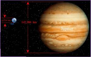 Jupiter Size Compared to Planet Earth (page 3) - Pics ...