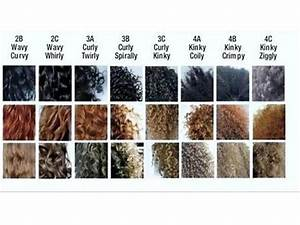 What is your hair type? And what does that exactly mean ...