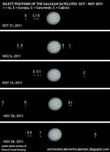 Astronomical Events Calendar: Jupiter at Opposition ...