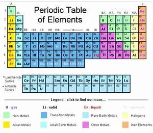 Chemistry291 Hand Note   U30105 Steps U3011oxygen Electron