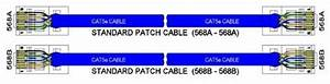 Cat5e Cable Wiring Schemes