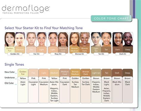 Shade Of For Skin Tone by Dermaflage Single Applicator Medium Dermstore