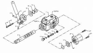 Log Splitter Valve And Accessories By Energy