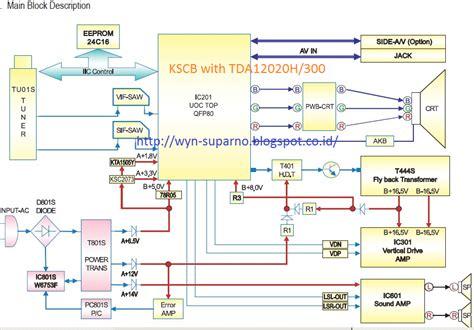 ingin berbagi ilmu dan pengalaman block tv crt with uoc top tda12020h 300 for chassis kscb