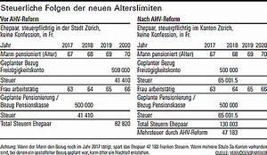 Rente Abzüge Berechnen : av2020 massive steuerfolgen beim bezug von fz geldern vorsorgeforum ~ Themetempest.com Abrechnung