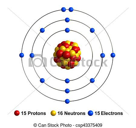 Phosphorus Protons by Phosphorus 3d Render Of Atom Structure Of Phosphorus