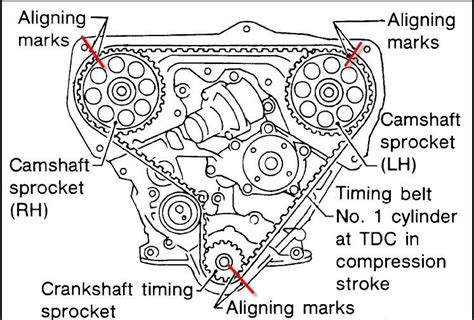 how do i locate a diagram on how to replace a timing belt for a nissan quest 1993
