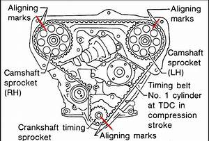 How Do I Locate A Diagram On How To Replace A Timing Belt
