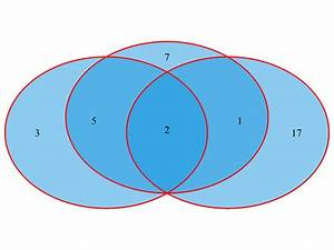 Venn Diagram In R  8 Examples