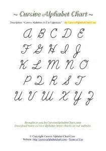 Cursive Alphabet Chart