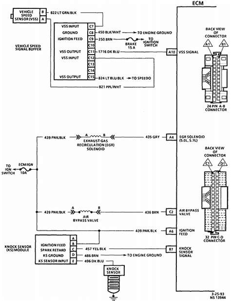 Silverado Speedometer Wiring Diagram by Speed Sensor Problem Help Gmt400 The Ultimate 88 98