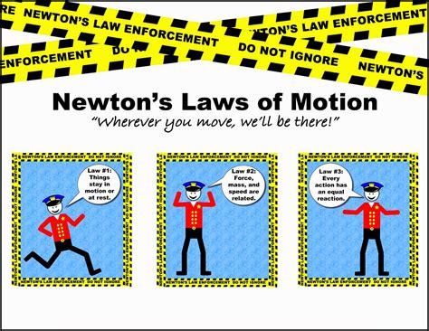 The Body Blog Sir Isaac Newton, Trauma Junkie?