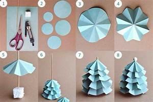 Weihnachtsdeko Basteln Papier : 1001 ideen f r weihnachtsbasteln mit kindern ~ Lizthompson.info Haus und Dekorationen