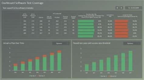 rag project status dashboard  powerpoint slidemodel