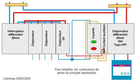 installation chambre froide problème branchement électricité interrupteur différentiel