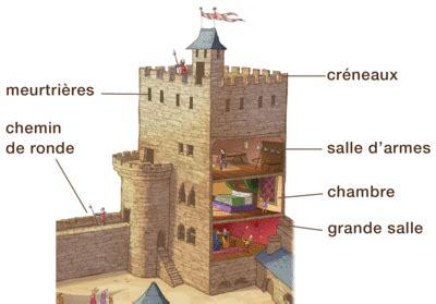 siege corbeau lire l 39 histoire le château fort documentaires il