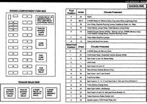 ford f fuse box diagram image wiring similiar 2000 ford f350 fuse diagram keywords on 2008 ford f350 fuse box diagram