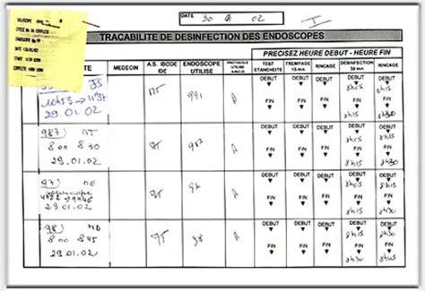 plan de nettoyage et de d駸infection cuisine pin protocole de nettoyage et de désinfection du poste de travail on