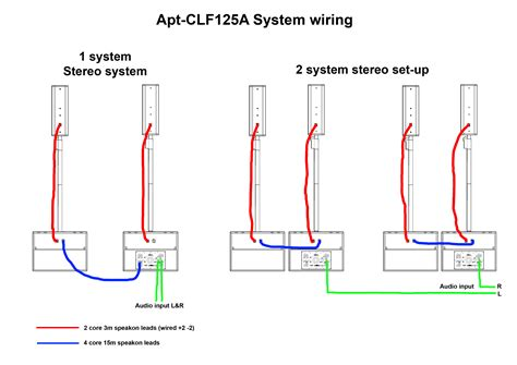 clf125a compact active system apt gb