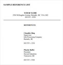 modern resume format 2015 pdf calendar professional references template affordablecarecat