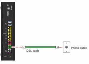 Arris Indicator Lights Arris Bgw210 700 Broadband Gateway User Manual And Admin