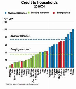 Canadians are the most indebted in the world, OECD says ...