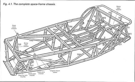 car chassis basics   design tips