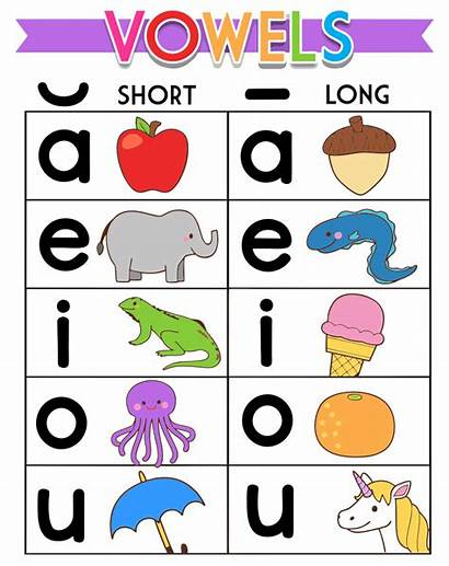 Vowels Writing Printables Vowel Poster Printable Short