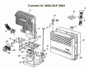 Traumatic S3002 Installation Manual