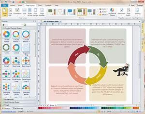 Pdca Software