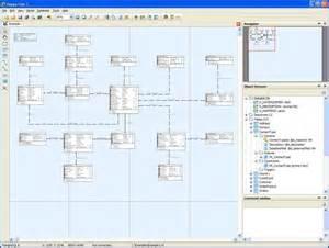 database design tool erd database design software pyrphoros erd to database design tool happy fish