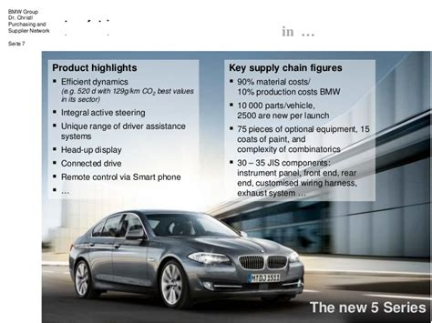 sirris manufacturing day2011 complexity management bmw