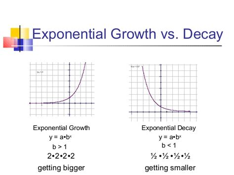 exponential growth and decay worksheet algebra 1 answers