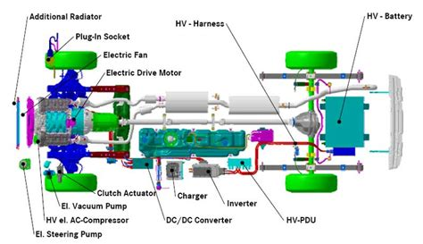 Electric Vehicle Technology by Overview Of In Hybrid Electric Vehicle Technology And