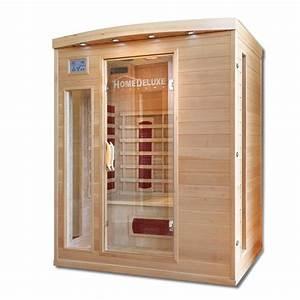 Home Deluxe Redsun M Infrarotkabine : infrarotkabine oder klassische sauna was ist besser saunawissen ~ Bigdaddyawards.com Haus und Dekorationen