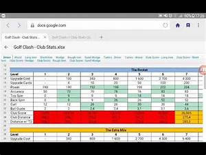 Spread Berechnen : golf club spread sheet youtube ~ Themetempest.com Abrechnung