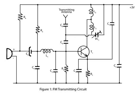 simple fm transmitter electronics project
