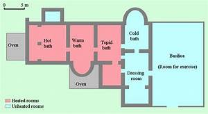 Roman Bathhouse Layout