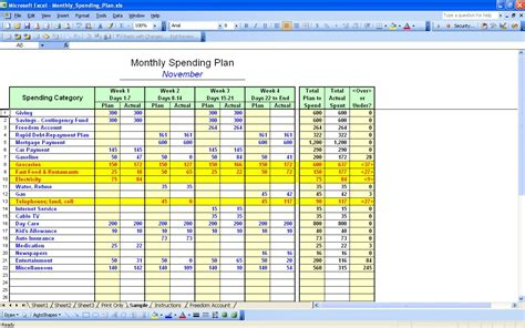 free finance spreadsheet free personal budget spreadsheet template excel weekly
