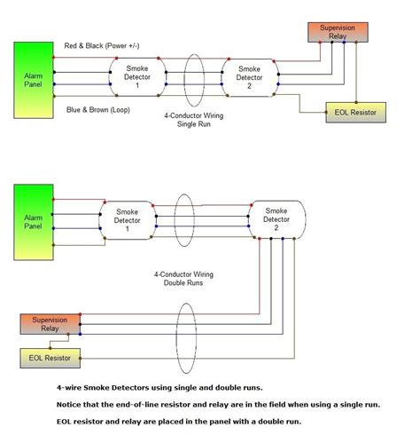mains powered smoke alarm wiring diagram mains powered smoke alarm wiring diagram fuse box and