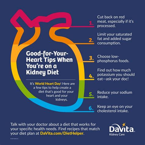 Heart Healthy Tips that Merge with a Kidney Diet - Kidney ...