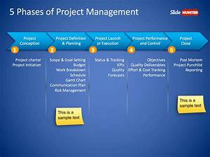 Free 5 Phases Of Project Management Powerpoint Slide