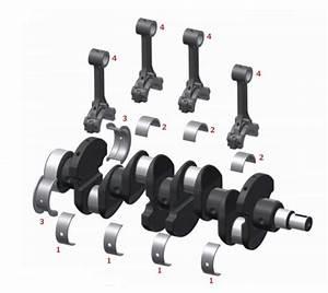 Engine Bearing Diagram : engine bearings conrod mains thrust washers bushes ~ A.2002-acura-tl-radio.info Haus und Dekorationen