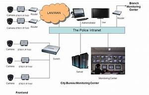 Safe And Security Solutions    E