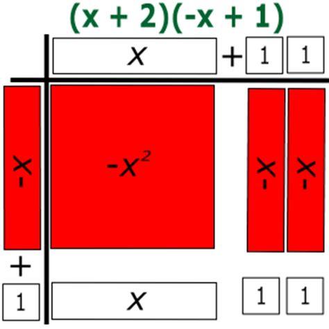 algebra tiles algebra tiles to visually represent basic algebra concepts