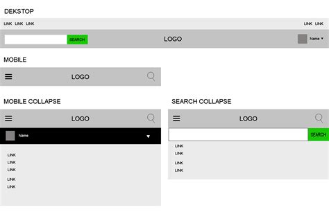 images bootstrap top bar    top
