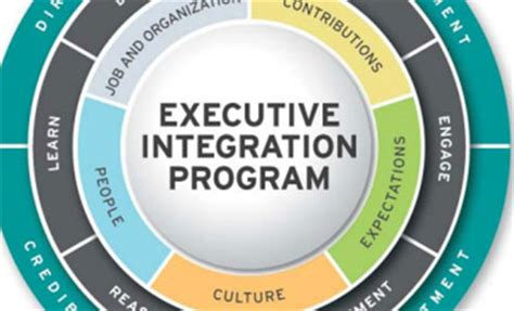 executive integration equipping transitioning leaders