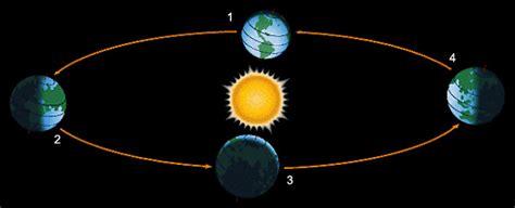 Sitemap by Geografie Jahreszeiten 02a Lernen Amp 252 Ben Online